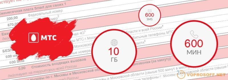 Смарт для своих в Норильске - 10 гигабайт!
